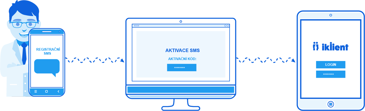 registrace sms